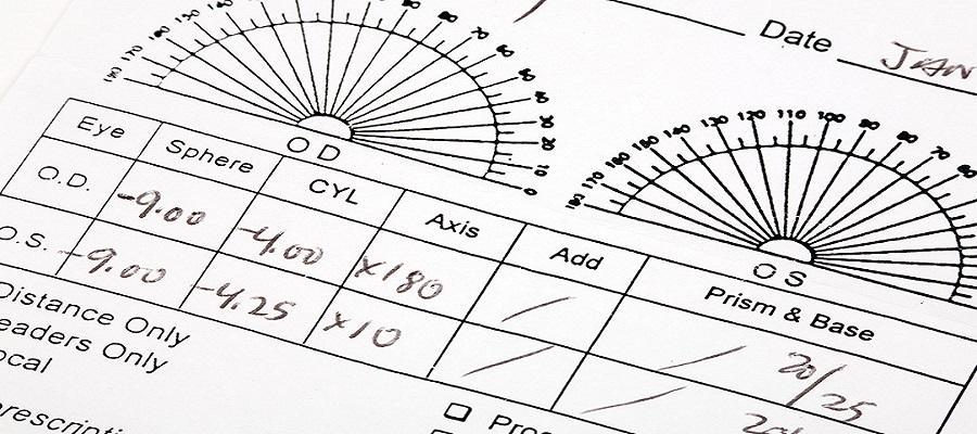 Рецепт на очки  как прочитать и расшифровать - MOSCOWEYES.RU - сайт ... 0e1b659cedf82